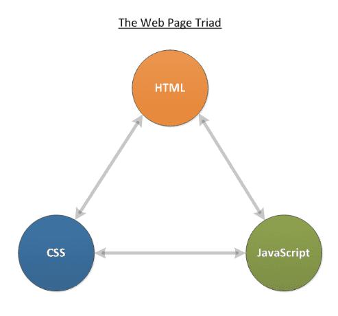 apa itu javascript