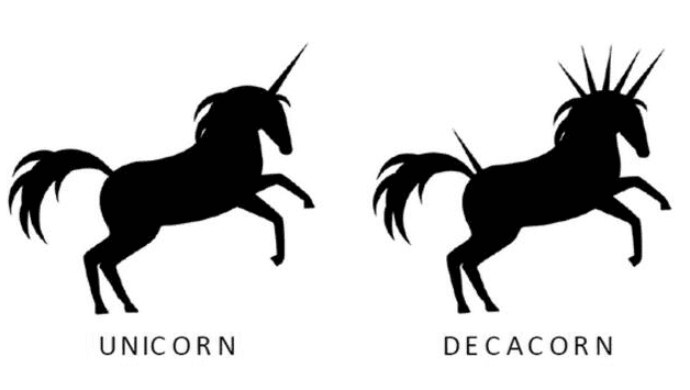 unicorn dan decacorn